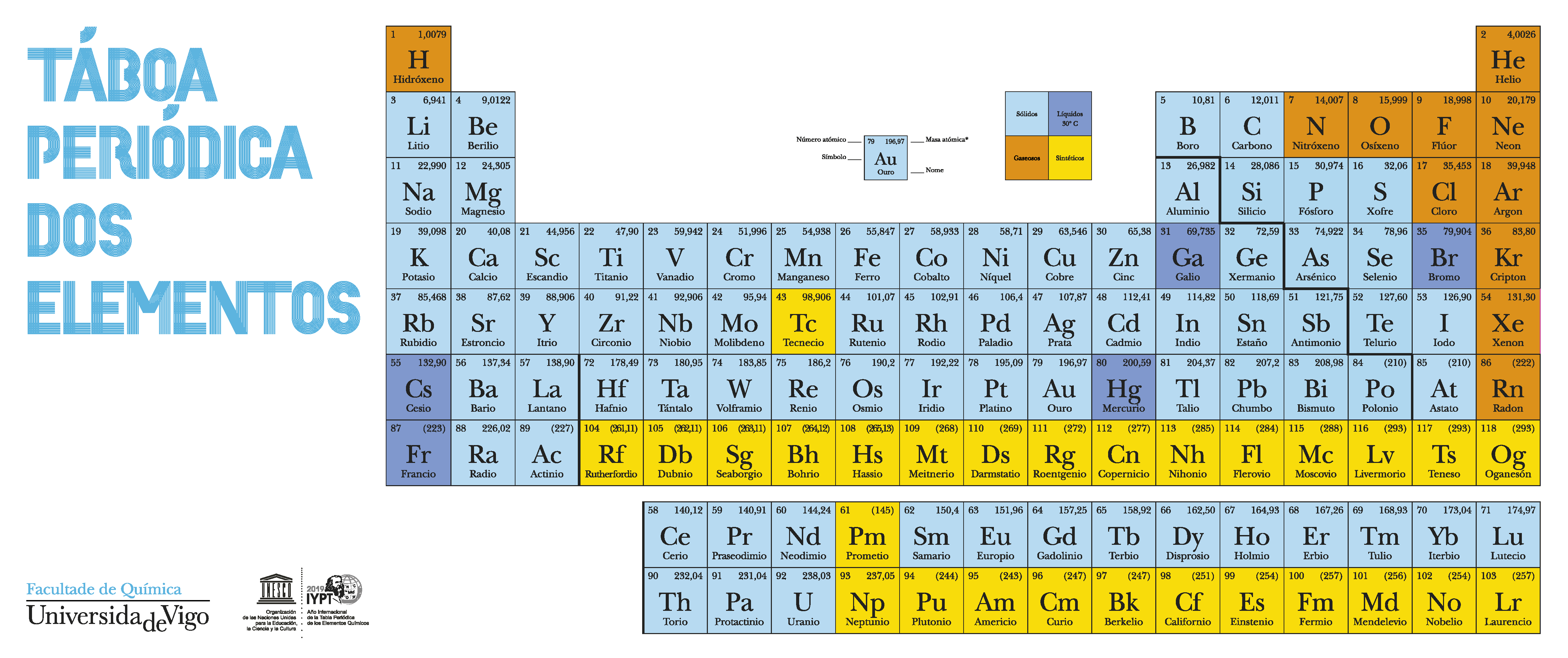 International Year Periodic Table 2019 | IYPT 2019